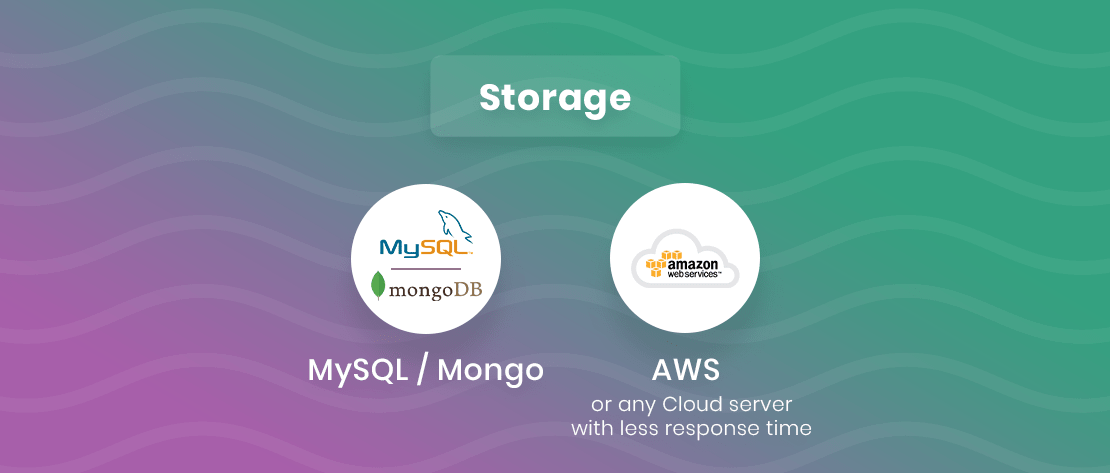 Storage used for Video Streaming Apps Development