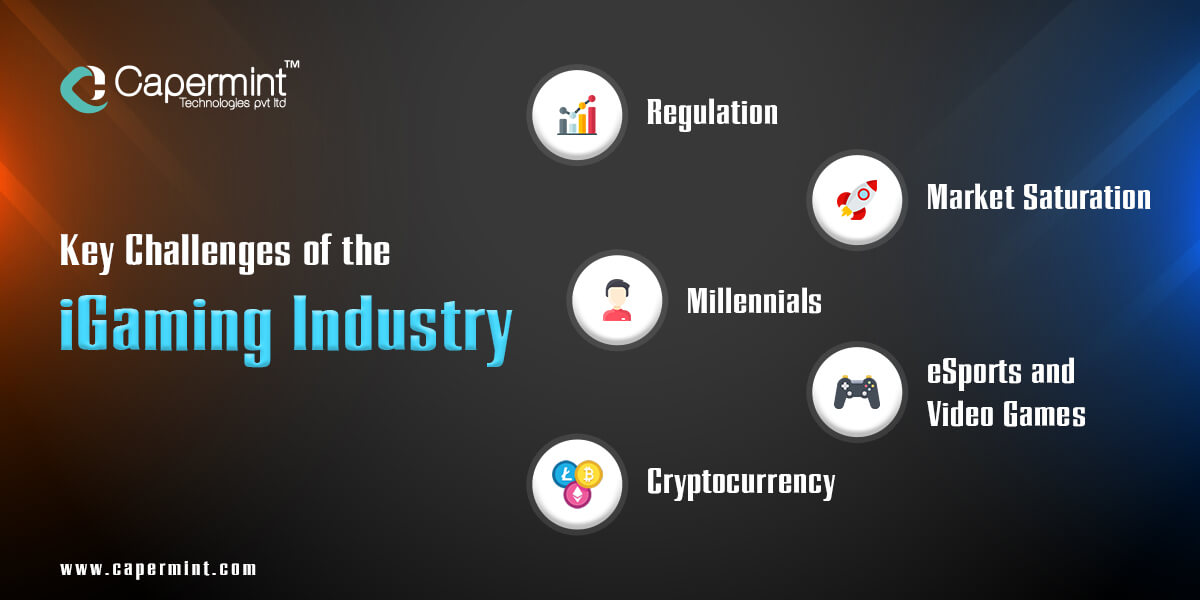 Key Challenges of the iGaming Industry