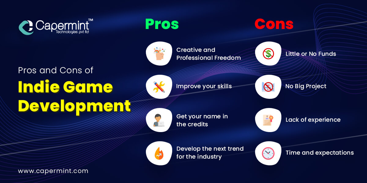 Pros and Cons of Indie Game Development